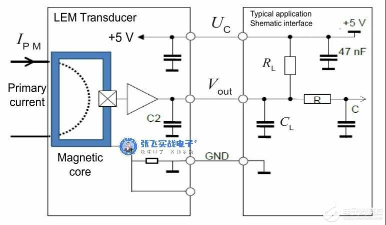 新能源汽车电流传感器的采样电路的讲解(四)