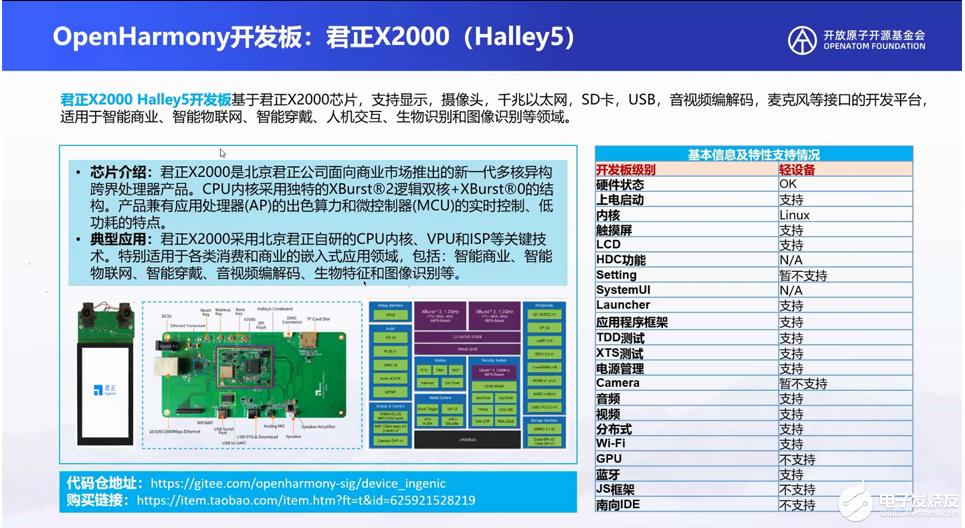 OpenHarmony 9月30日发布的新开发板