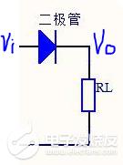 二极管输出波形不正确