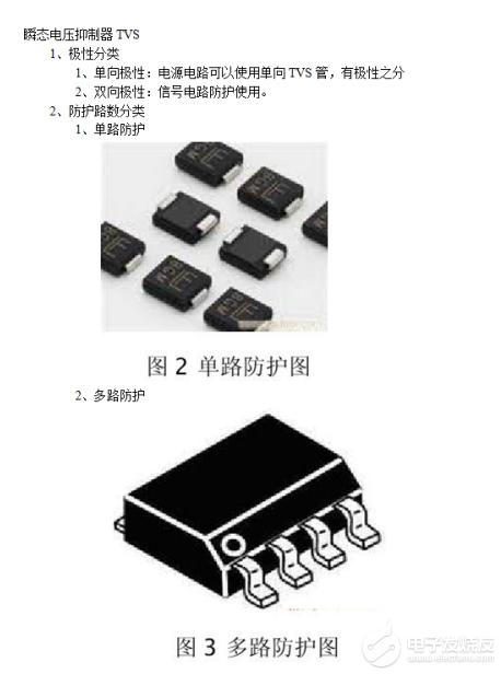 【资料】TVS瞬态电压抑制器