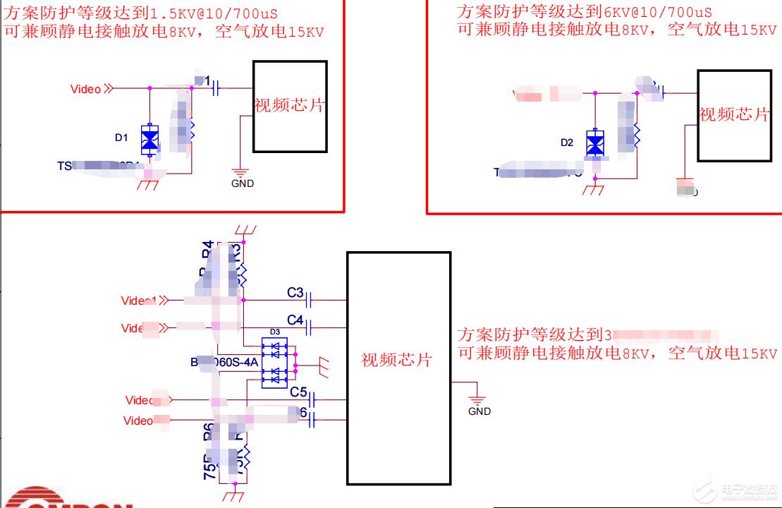 【资料】安防视频口(DVR)EMC设计标准电路