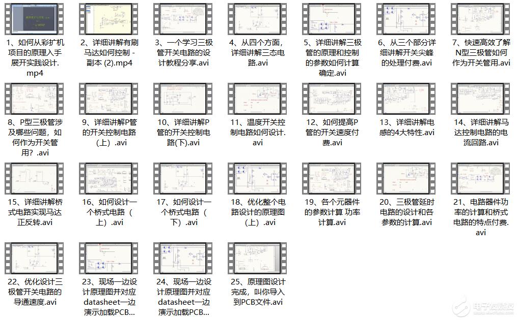 【免费领取】模电全套视频教程,张飞老师实战讲解(100多个视频)
