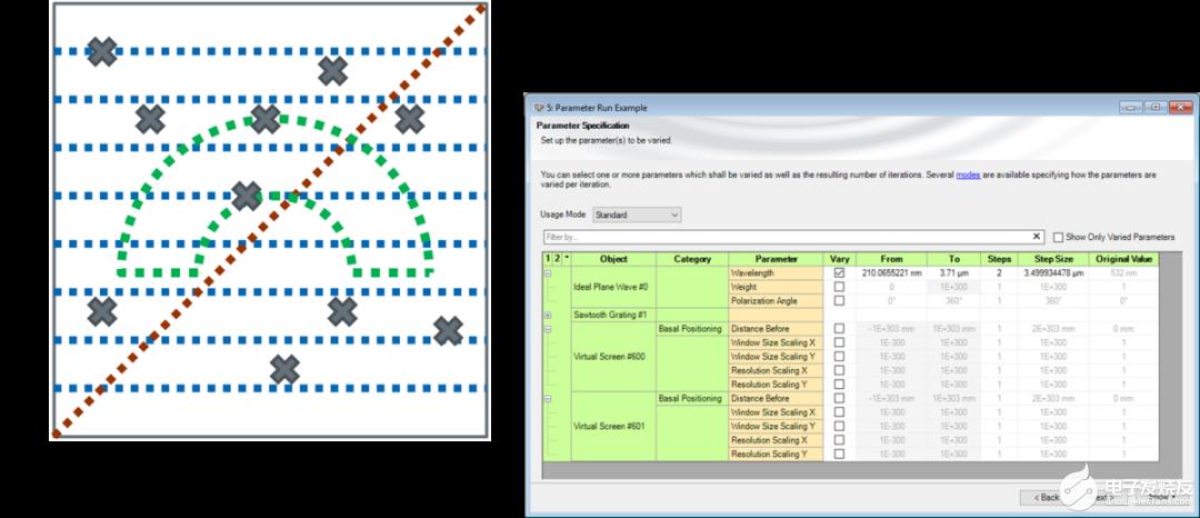 VirtualLab:用自定义参数运行的容差分析