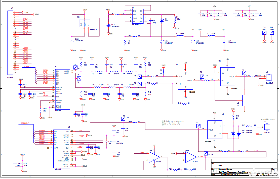 FPGA 的信号发生器原理图设计参考资料
