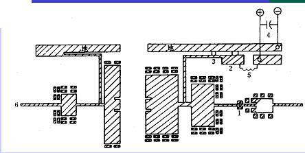 线性功率放大器设计和乙类和丙类功率放大器设计