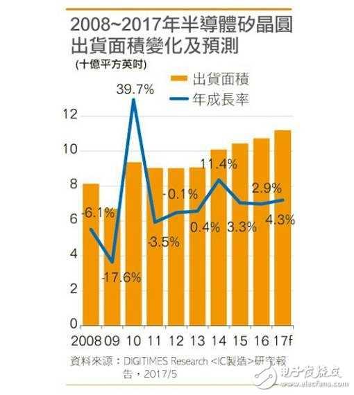 日本拒绝向中国提供硅片,是偏心还是无奈之举?